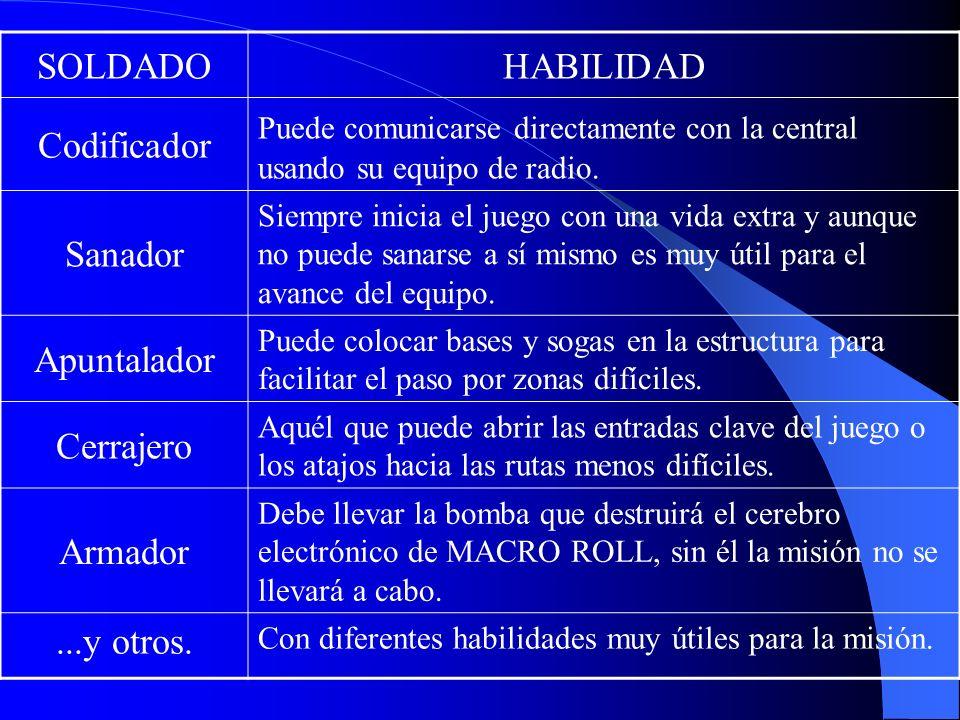 SOLDADOHABILIDAD Codificador Puede comunicarse directamente con la central usando su equipo de radio. Sanador Siempre inicia el juego con una vida ext