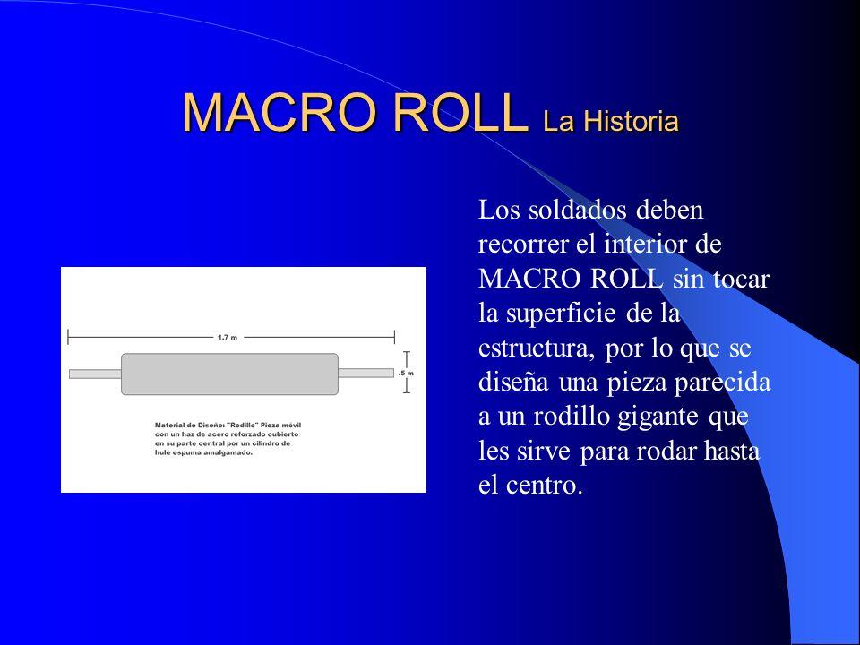MACRO ROLL La Historia Mapa del Sitio: La Entrada puede verse a la derecha.