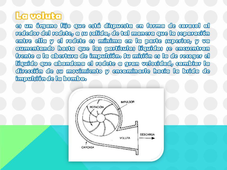 Una tubería de impulsión: instalada a la salida de la voluta, Por la que el líquido es evacuado a la presión y velocidad creadas en La bomba.Estos son, en general, los componentes de una bomba Centrífuga aunque existen distintos tipos y variantes Una tubería de impulsión: instalada a la salida de la voluta, Por la que el líquido es evacuado a la presión y velocidad creadas en La bomba.Estos son, en general, los componentes de una bomba Centrífuga aunque existen distintos tipos y variantes