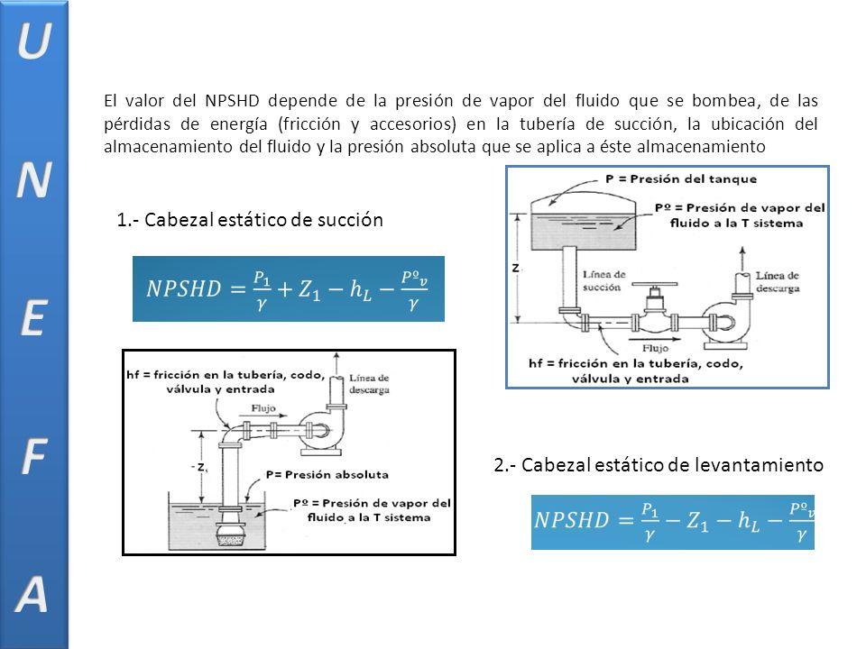 El valor del NPSHD depende de la presión de vapor del fluido que se bombea, de las pérdidas de energía (fricción y accesorios) en la tubería de succió