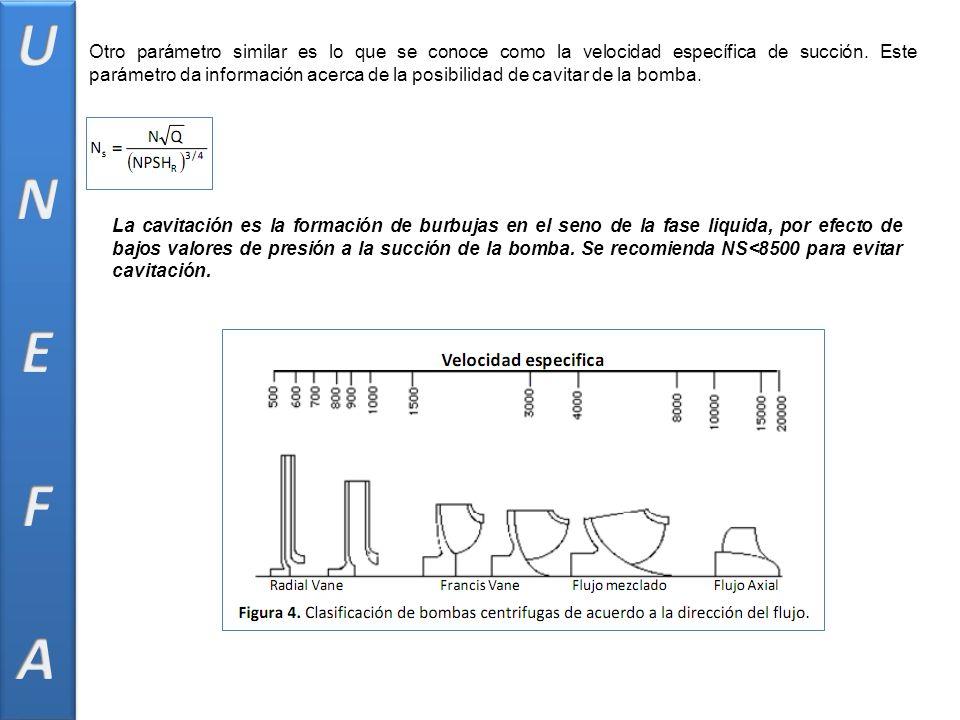 Otro parámetro similar es lo que se conoce como la velocidad específica de succión. Este parámetro da información acerca de la posibilidad de cavitar