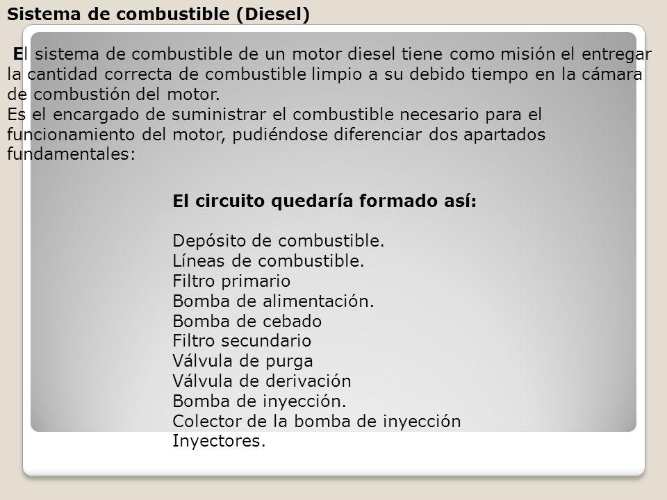 Sistema de combustible (Diesel) El sistema de combustible de un motor diesel tiene como misión el entregar la cantidad correcta de combustible limpio