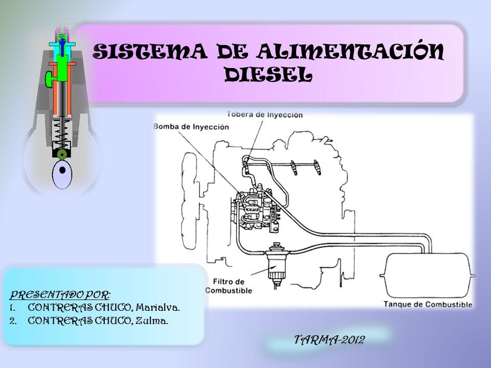 SISTEMA DE ALIMENTACIÓN DIESEL PRESENTADO POR: 1.CONTRERAS CHUCO, Marialva. 2.CONTRERAS CHUCO, Zulma. TARMA-2012
