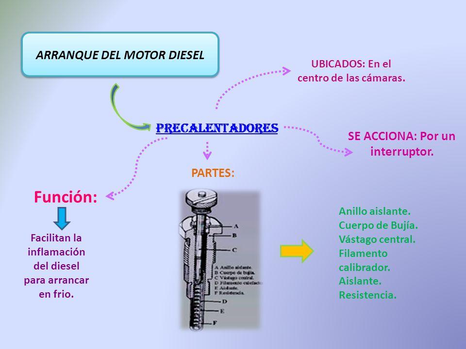 ARRANQUE DEL MOTOR DIESEL PRECALENTADORES UBICADOS: En el centro de las cámaras. Función: Facilitan la inflamación del diesel para arrancar en frio. S