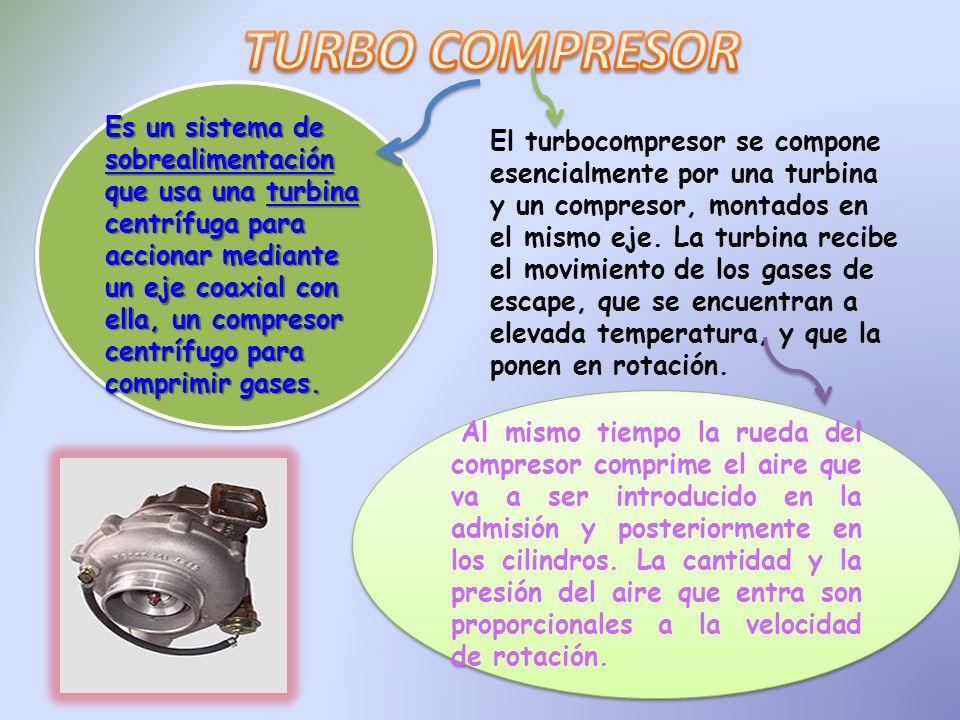Al mismo tiempo la rueda del compresor comprime el aire que va a ser introducido en la admisión y posteriormente en los cilindros. La cantidad y la pr