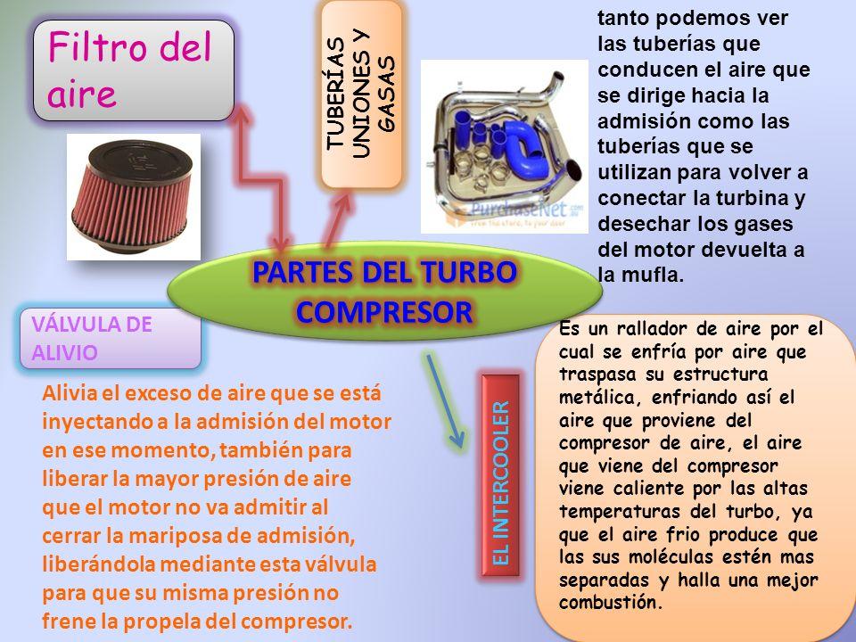 TUBERÍAS UNIONES Y GASAS Filtro del aire VÁLVULA DE ALIVIO Es un rallador de aire por el cual se enfría por aire que traspasa su estructura metálica,