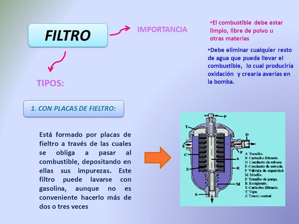 FILTRO IMPORTANCIA El combustible debe estar limpio, libre de polvo u otras materias Debe eliminar cualquier resto de agua que pueda llevar el combust