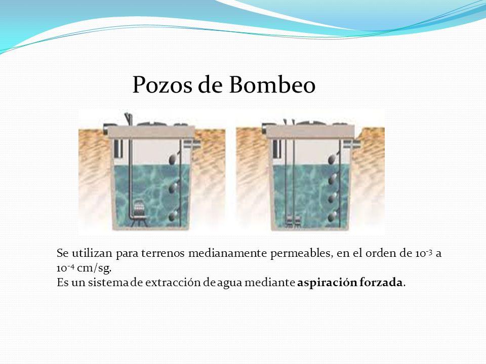 Pozos de Bombeo Se utilizan para terrenos medianamente permeables, en el orden de 10 -3 a 10 -4 cm/sg. Es un sistema de extracción de agua mediante as