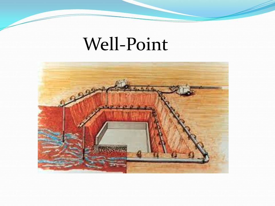 Este método se utiliza para medios con baja permeabilidad donde el agua no llegaría por gravedad a los pozos.