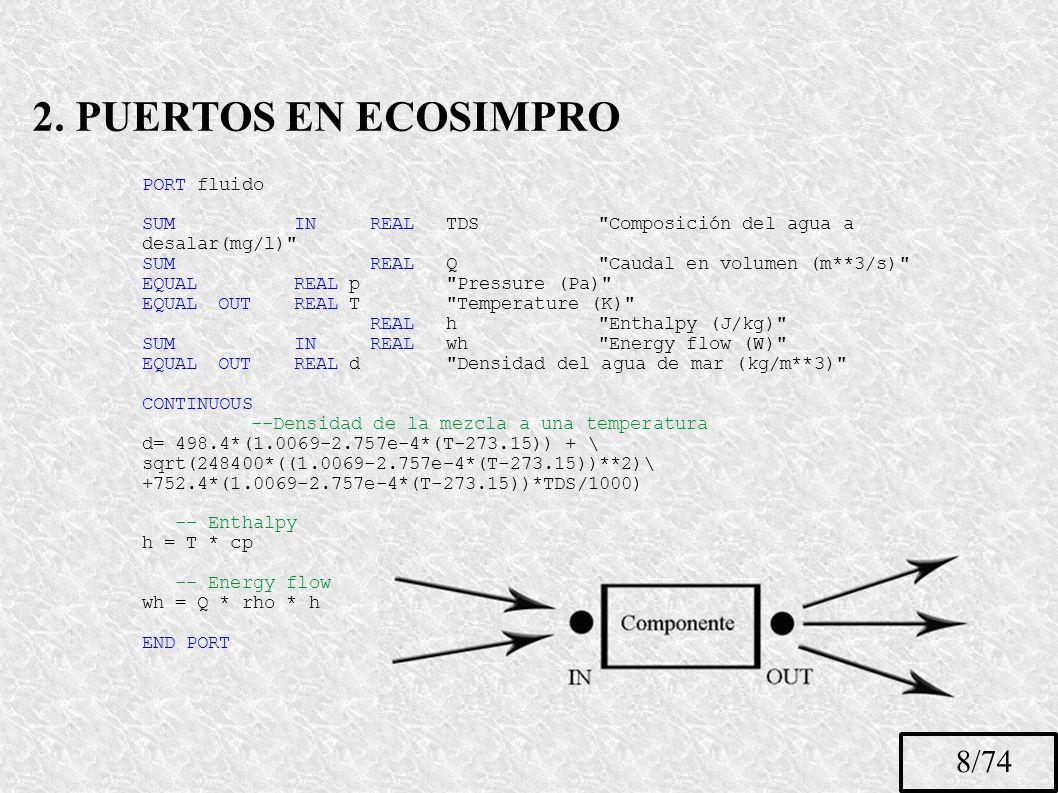 2. PUERTOS EN ECOSIMPRO PORT fluido SUM INREALTDS
