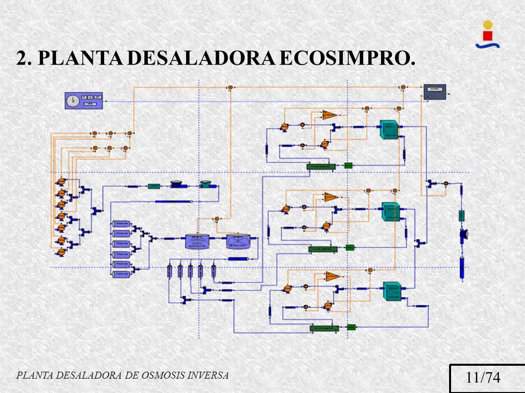 11/74 2. PLANTA DESALADORA ECOSIMPRO. PLANTA DESALADORA DE OSMOSIS INVERSA