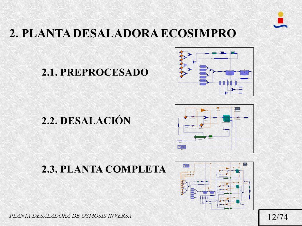12/74 PLANTA DESALADORA DE OSMOSIS INVERSA 2.1. PREPROCESADO 2.2. DESALACIÓN 2.3. PLANTA COMPLETA 2. PLANTA DESALADORA ECOSIMPRO