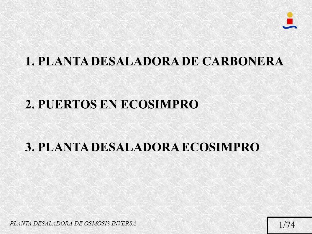 PLANTA DESALADORA DE OSMOSIS INVERSA 41/74 GRÁFICAS 2.1.7.