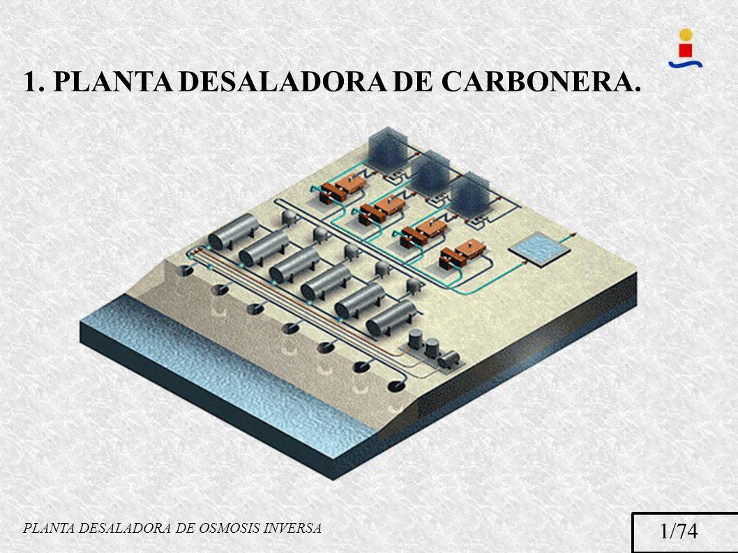 1. PLANTA DESALADORA DE CARBONERA. 1/74 PLANTA DESALADORA DE OSMOSIS INVERSA