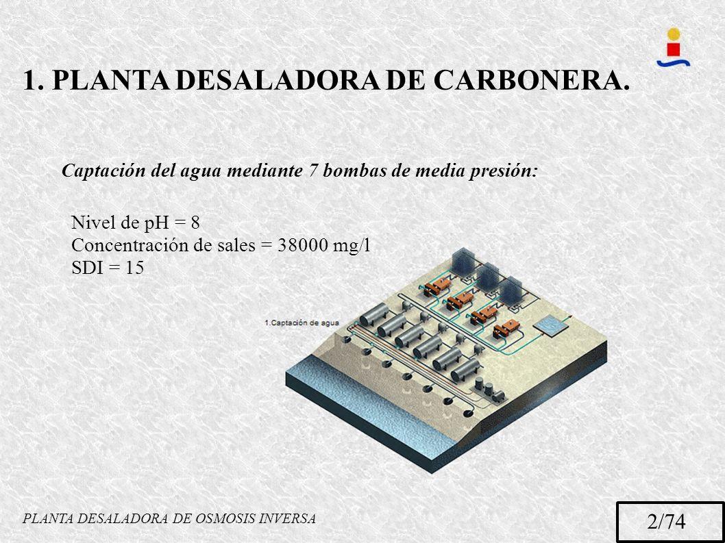 1. PLANTA DESALADORA DE CARBONERA. PLANTA DESALADORA DE OSMOSIS INVERSA 2/74 Captación del agua mediante 7 bombas de media presión: Nivel de pH = 8 Co