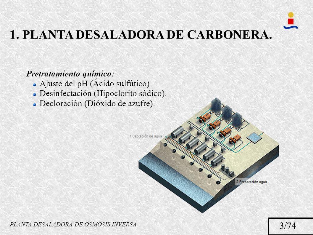 4/74 OSMOSIS INVERSA.PRETRATAMIENTOS 1.PLANTA DESALADORA DE CARBONERA.