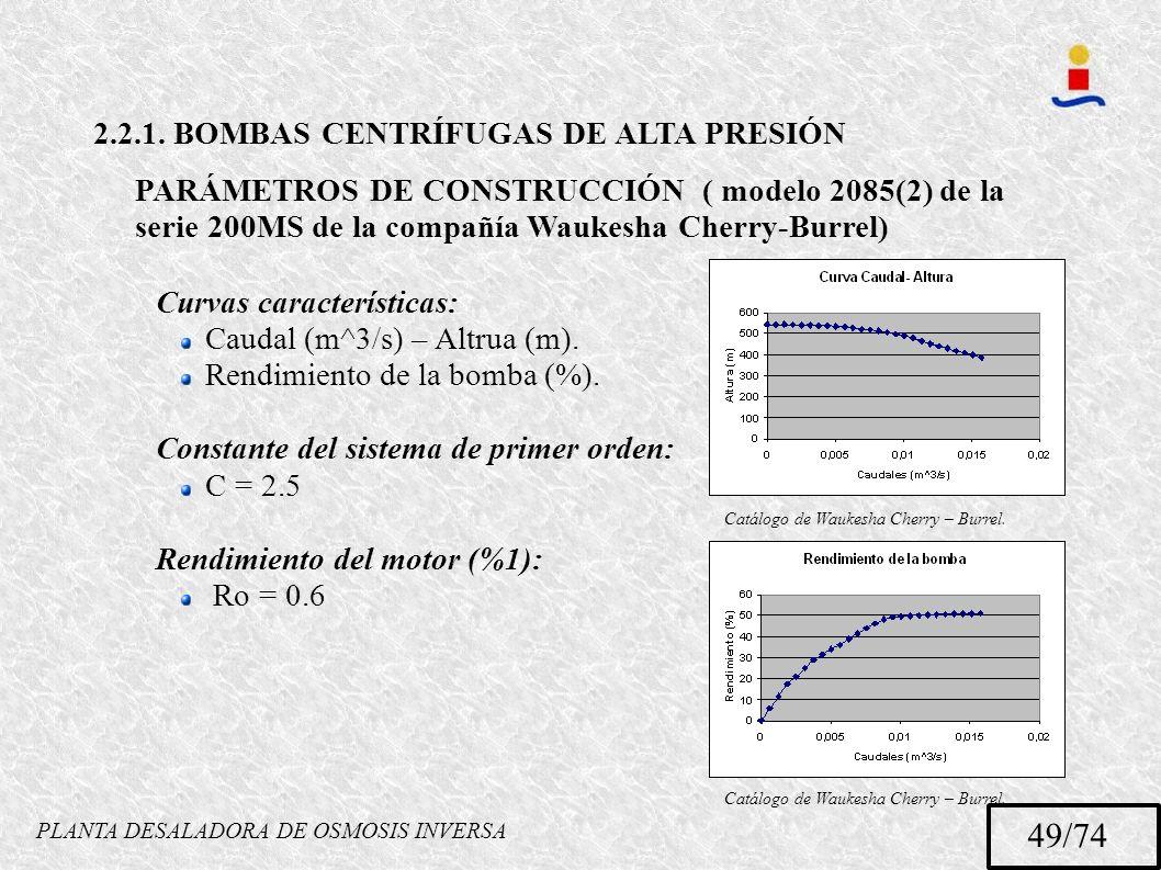 PLANTA DESALADORA DE OSMOSIS INVERSA 49/74 2.2.1. BOMBAS CENTRÍFUGAS DE ALTA PRESIÓN PARÁMETROS DE CONSTRUCCIÓN ( modelo 2085(2) de la serie 200MS de