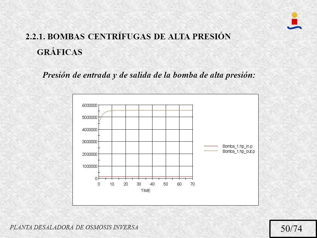 PLANTA DESALADORA DE OSMOSIS INVERSA 50/74 2.2.1. BOMBAS CENTRÍFUGAS DE ALTA PRESIÓN GRÁFICAS Presión de entrada y de salida de la bomba de alta presi