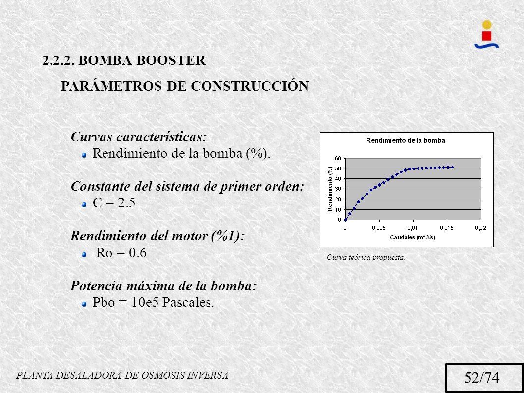 PLANTA DESALADORA DE OSMOSIS INVERSA 52/74 2.2.2. BOMBA BOOSTER PARÁMETROS DE CONSTRUCCIÓN Curvas características: Rendimiento de la bomba (%). Consta