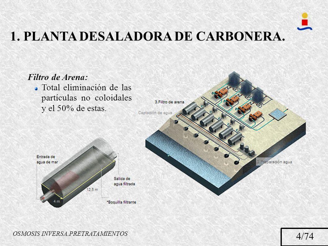 5/74 OSMOSIS INVERSA.PRETRATAMIENTOS 1.PLANTA DESALADORA DE CARBONERA.
