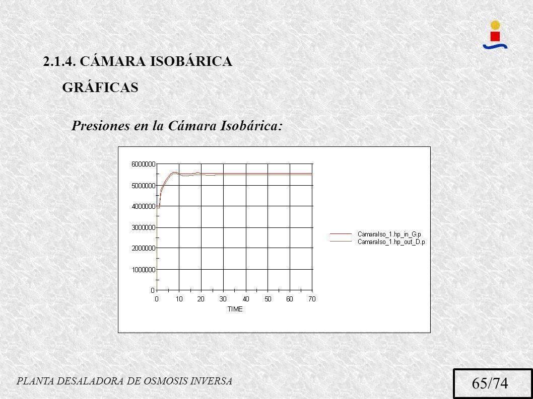 PLANTA DESALADORA DE OSMOSIS INVERSA 65/74 2.1.4. CÁMARA ISOBÁRICA GRÁFICAS Presiones en la Cámara Isobárica: