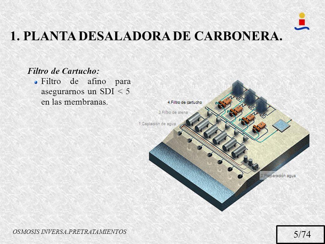 5/74 OSMOSIS INVERSA.PRETRATAMIENTOS 1. PLANTA DESALADORA DE CARBONERA. Filtro de Cartucho: Filtro de afino para asegurarnos un SDI < 5 en las membran