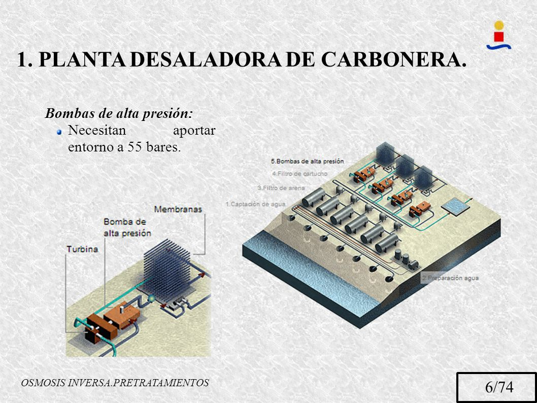 6/74 OSMOSIS INVERSA.PRETRATAMIENTOS 1. PLANTA DESALADORA DE CARBONERA. Bombas de alta presión: Necesitan aportar entorno a 55 bares.