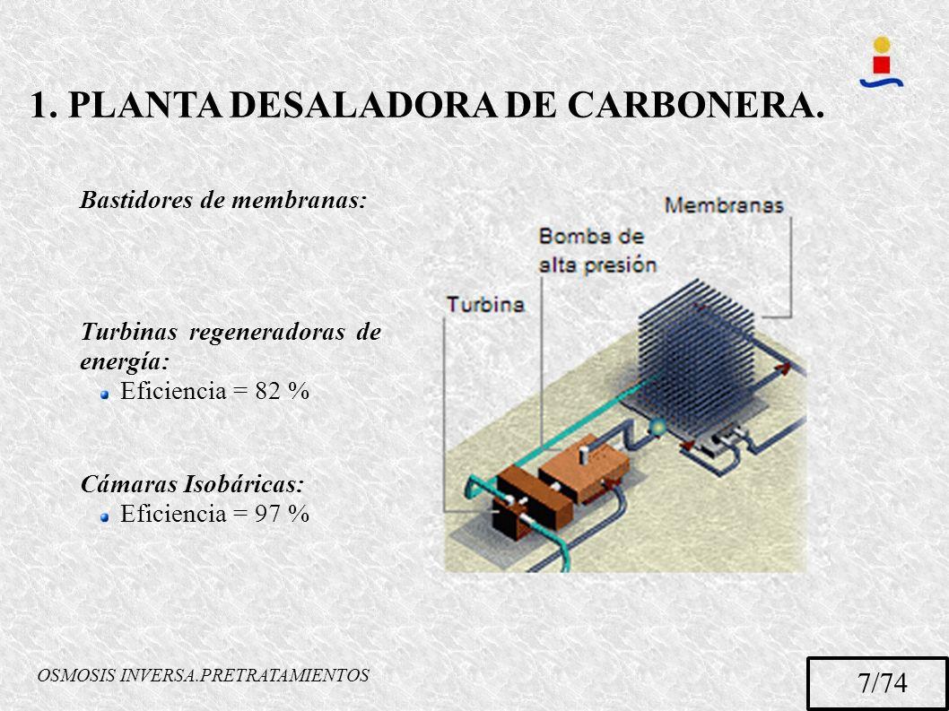 7/74 OSMOSIS INVERSA.PRETRATAMIENTOS 1. PLANTA DESALADORA DE CARBONERA. Bastidores de membranas: Turbinas regeneradoras de energía: Eficiencia = 82 %