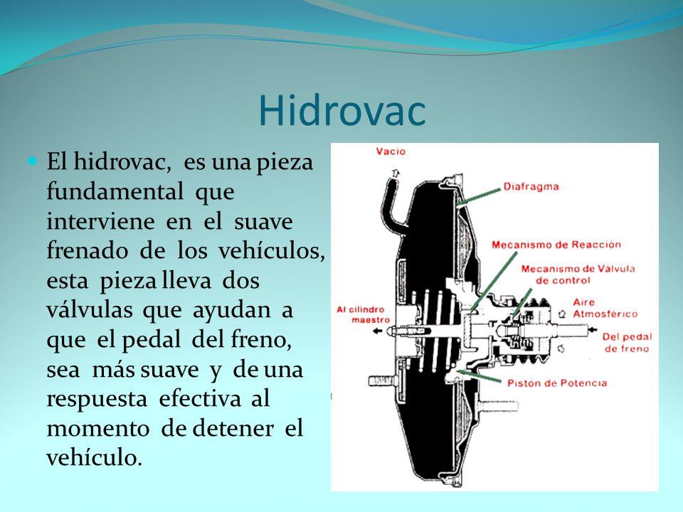 Hidrovac El hidrovac, es una pieza fundamental que interviene en el suave frenado de los vehículos, esta pieza lleva dos válvulas que ayudan a que el pedal del freno, sea más suave y de una respuesta efectiva al momento de detener el vehículo.