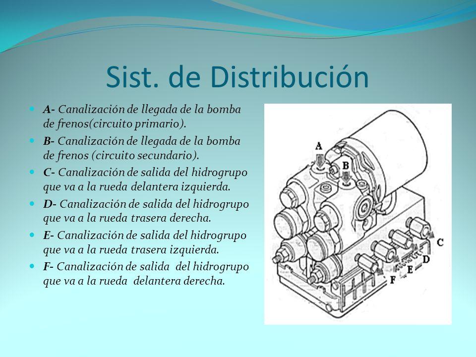 Sist. de Distribución A- Canalización de llegada de la bomba de frenos(circuito primario).