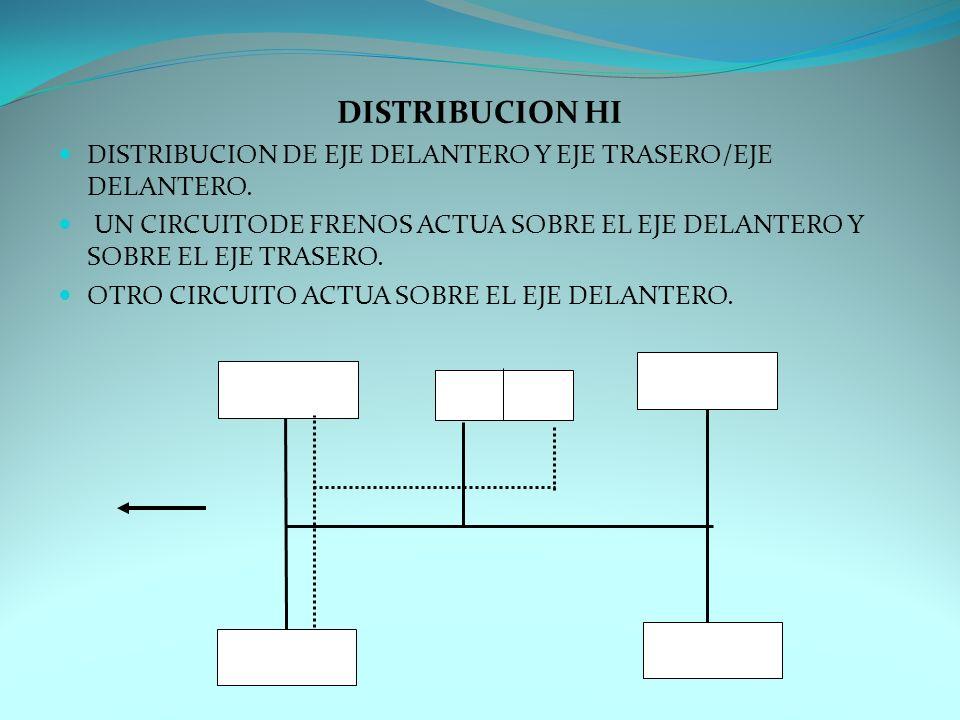 DISTRIBUCION HI DISTRIBUCION DE EJE DELANTERO Y EJE TRASERO/EJE DELANTERO.