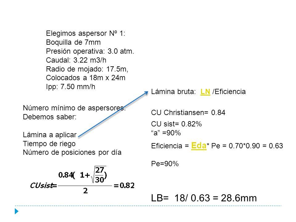 Elegimos aspersor Nº 1: Boquilla de 7mm Presión operativa: 3.0 atm. Caudal: 3.22 m3/h Radio de mojado: 17.5m, Colocados a 18m x 24m Ipp: 7.50 mm/h Núm