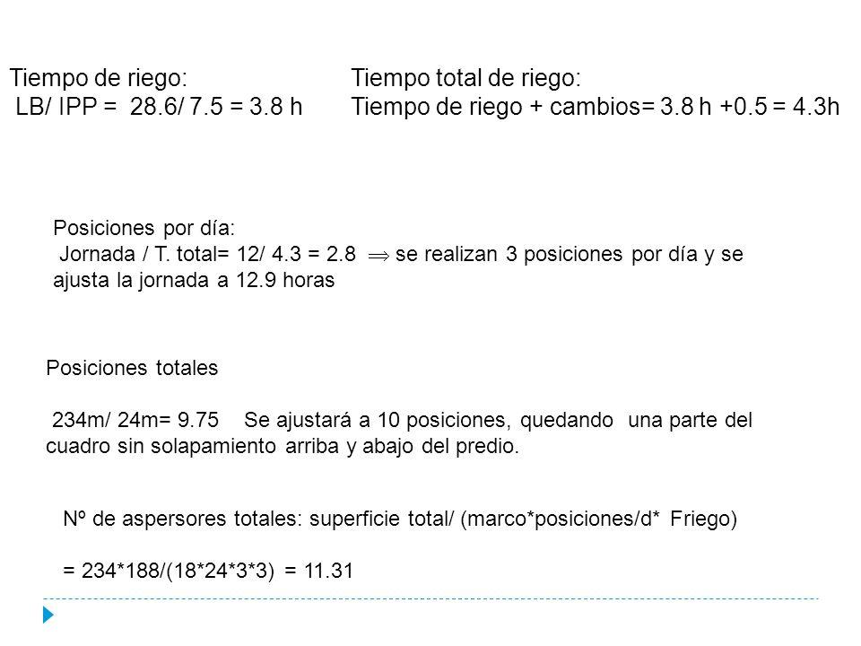 Tiempo de riego: LB/ IPP = 28.6/ 7.5 = 3.8 h Posiciones por día: Jornada / T. total= 12/ 4.3 = 2.8 se realizan 3 posiciones por día y se ajusta la jor
