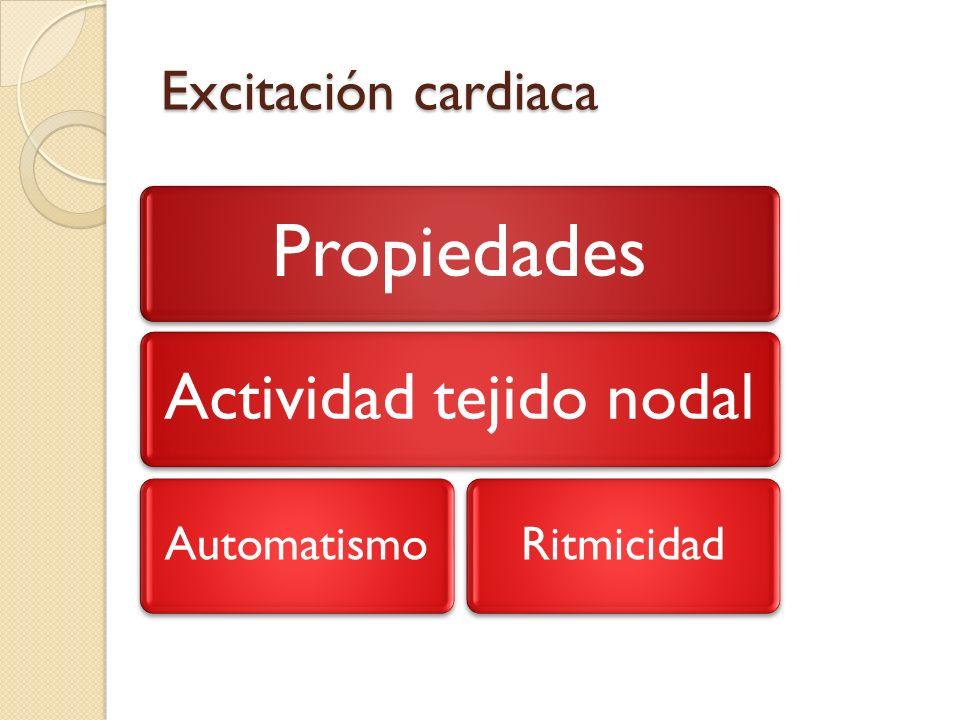 Excitación cardiaca Propiedades Actividad tejido nodal AutomatismoRitmicidad