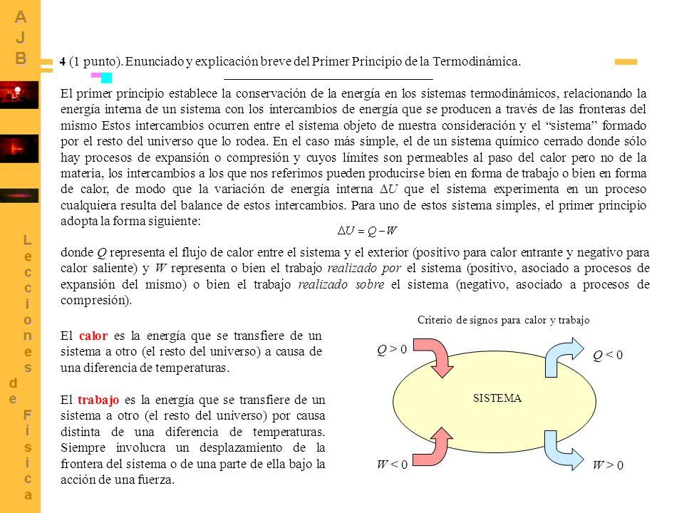 4 (1 punto). Enunciado y explicación breve del Primer Principio de la Termodinámica. El primer principio establece la conservación de la energía en lo