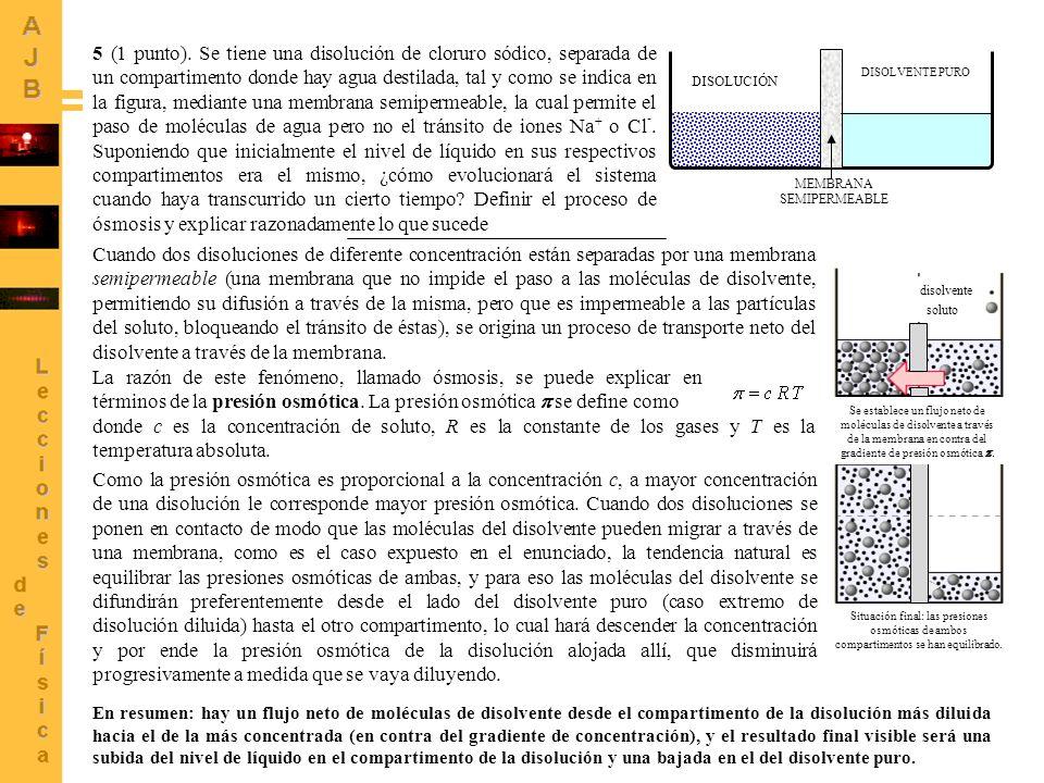 9 6 (1 punto).Las cargas del dipolo eléctrico representado en la figura, tienen el mismo valor absoluto de 1μC.