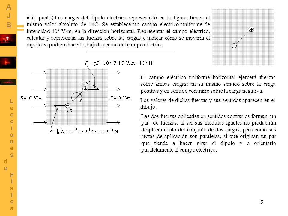9 6 (1 punto).Las cargas del dipolo eléctrico representado en la figura, tienen el mismo valor absoluto de 1μC. Se establece un campo eléctrico unifor