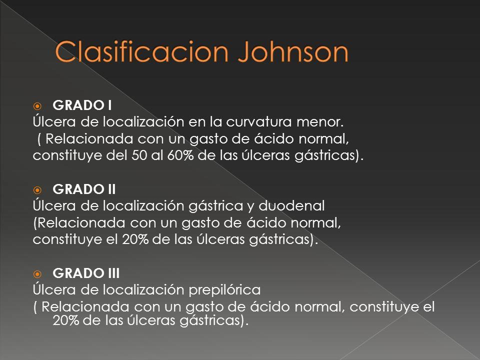 GRADO I Úlcera de localización en la curvatura menor. ( Relacionada con un gasto de ácido normal, constituye del 50 al 60% de las úlceras gástricas).
