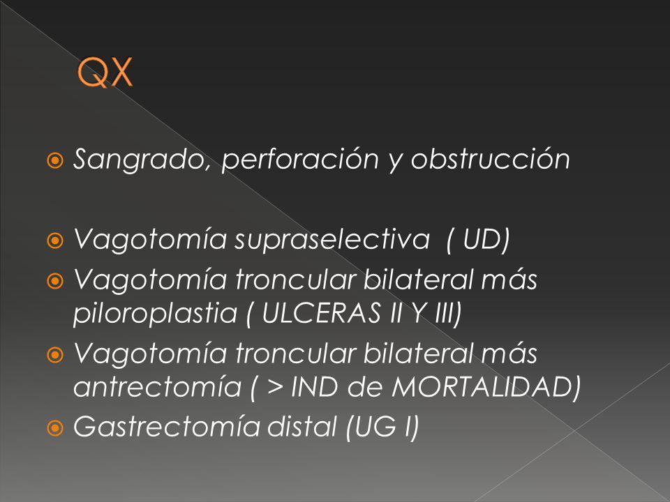 Sangrado, perforación y obstrucción Vagotomía supraselectiva ( UD) Vagotomía troncular bilateral más piloroplastia ( ULCERAS II Y III) Vagotomía tronc