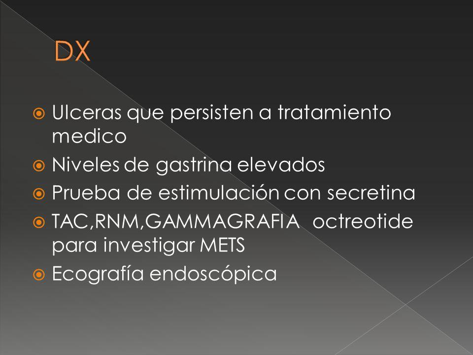 Ulceras que persisten a tratamiento medico Niveles de gastrina elevados Prueba de estimulación con secretina TAC,RNM,GAMMAGRAFIA octreotide para inves