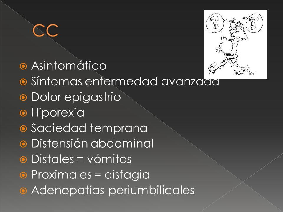 Asintomático Síntomas enfermedad avanzada Dolor epigastrio Hiporexia Saciedad temprana Distensión abdominal Distales = vómitos Proximales = disfagia A