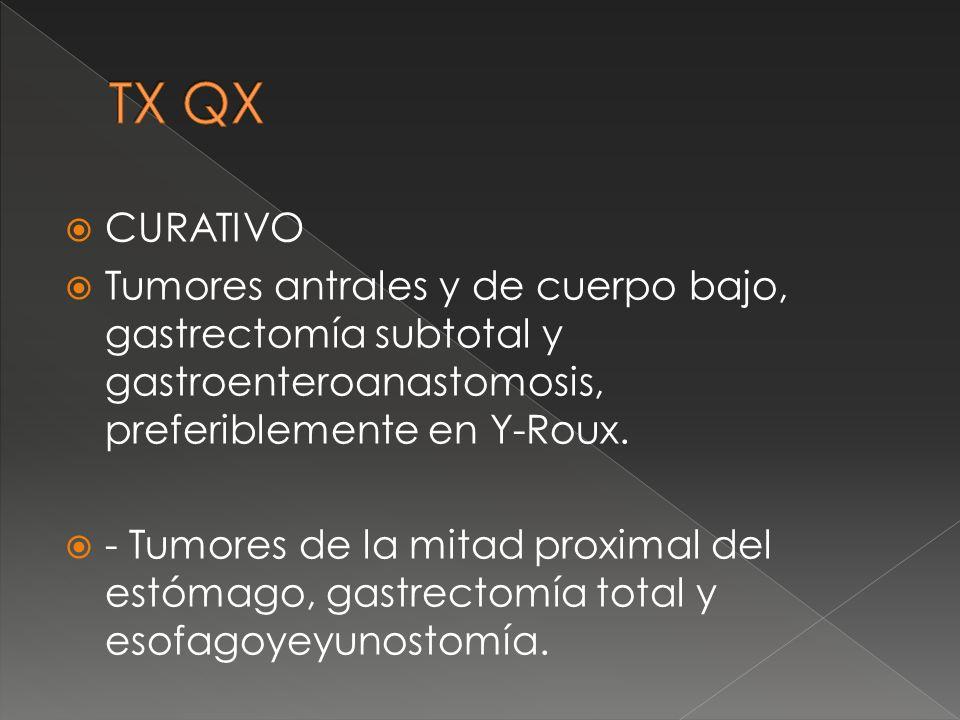 CURATIVO Tumores antrales y de cuerpo bajo, gastrectomía subtotal y gastroenteroanastomosis, preferiblemente en Y-Roux. - Tumores de la mitad proximal