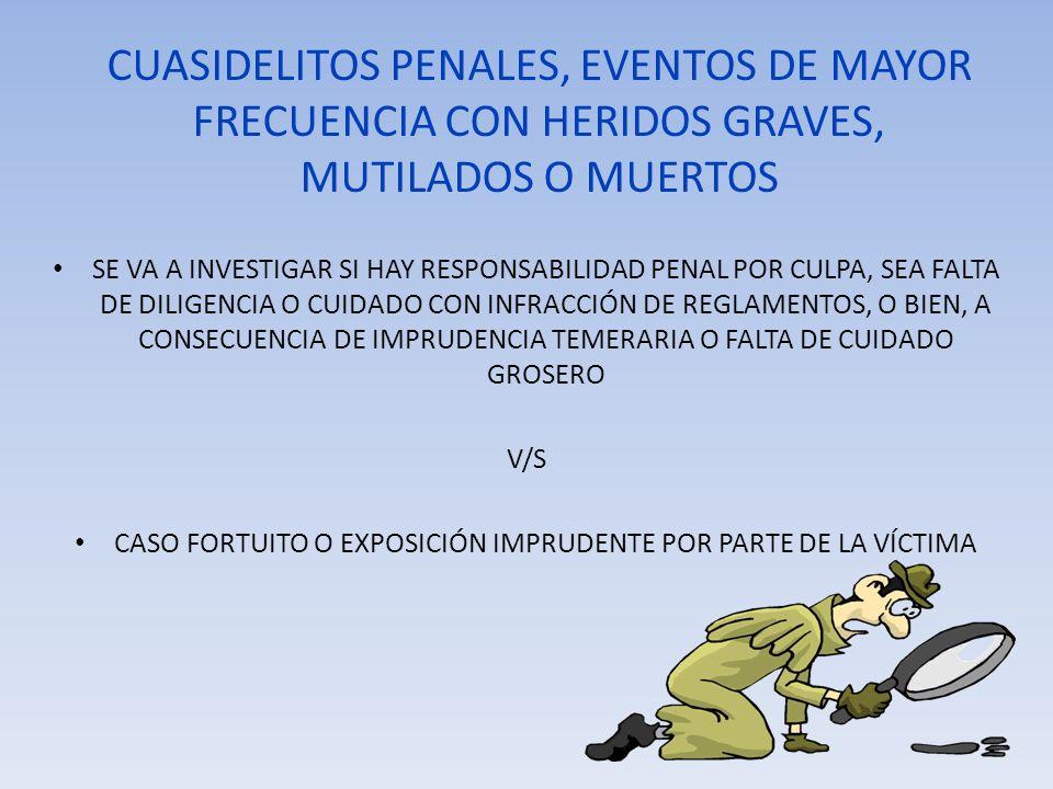 CUASIDELITOS PENALES, EVENTOS DE MAYOR FRECUENCIA CON HERIDOS GRAVES, MUTILADOS O MUERTOS SE VA A INVESTIGAR SI HAY RESPONSABILIDAD PENAL POR CULPA, S