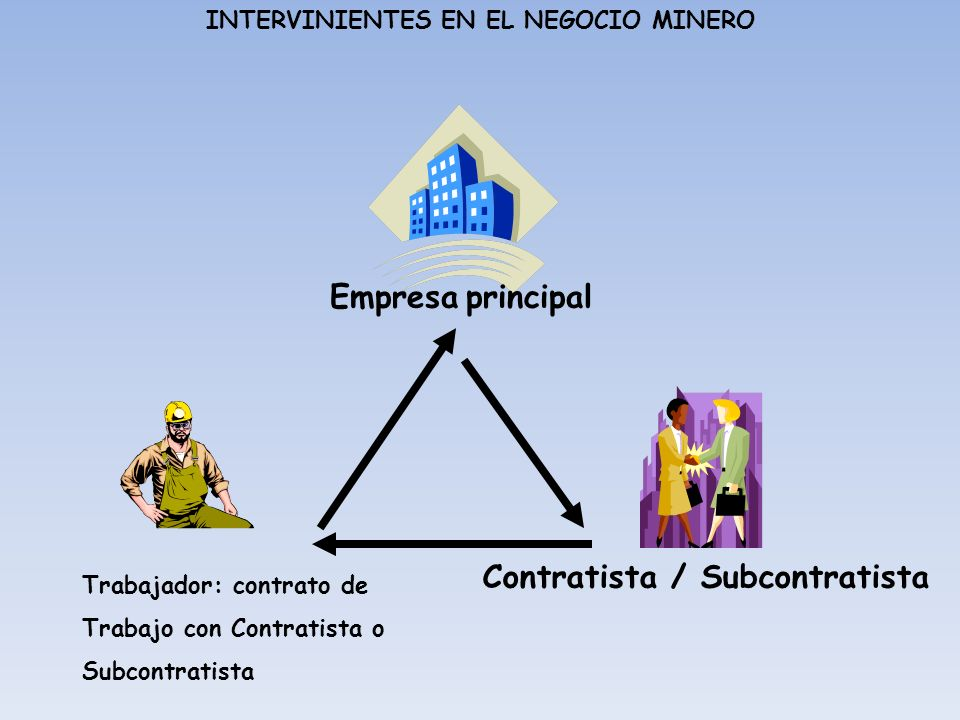 INTERVINIENTES EN EL NEGOCIO MINERO Trabajador: contrato de Trabajo con Contratista o Subcontratista Empresa principal Contratista / Subcontratista