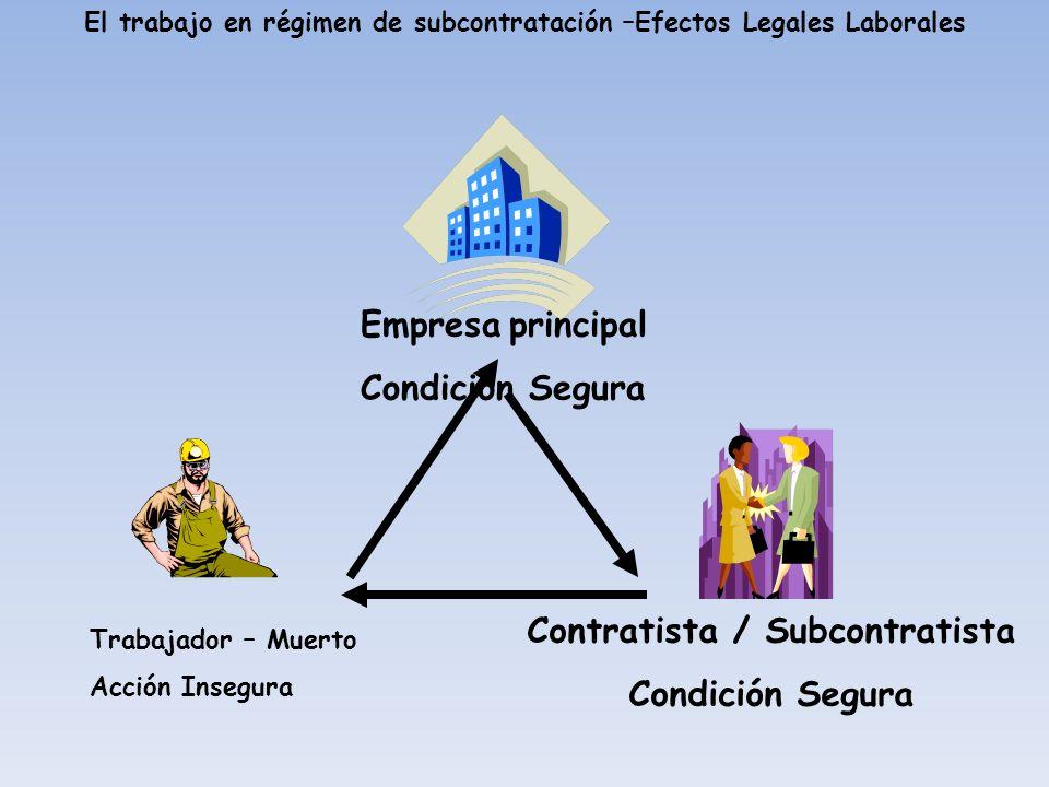 El trabajo en régimen de subcontratación –Efectos Legales Laborales Trabajador – Muerto Acción Insegura Empresa principal Condición Segura Contratista