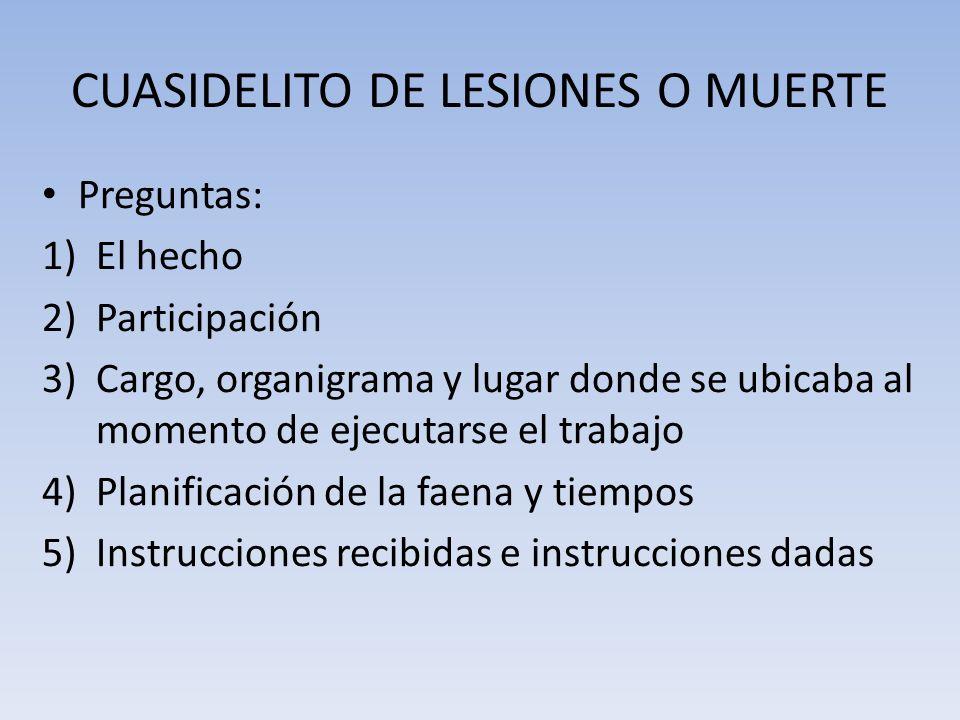 CUASIDELITO DE LESIONES O MUERTE.