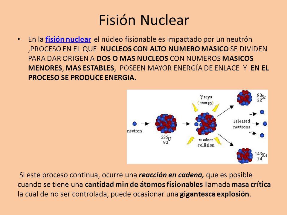 Fisión Nuclear En la fisión nuclear el núcleo fisionable es impactado por un neutrón,PROCESO EN EL QUE NUCLEOS CON ALTO NUMERO MASICO SE DIVIDEN PARA