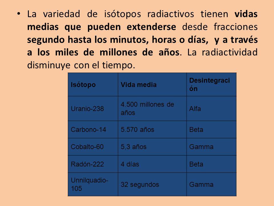 La variedad de isótopos radiactivos tienen vidas medias que pueden extenderse desde fracciones segundo hasta los minutos, horas o días, y a través a l