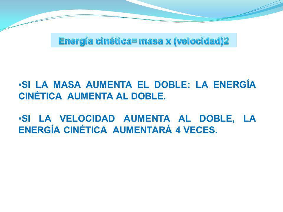 SI LA MASA AUMENTA EL DOBLE: LA ENERGÍA CINÉTICA AUMENTA AL DOBLE.