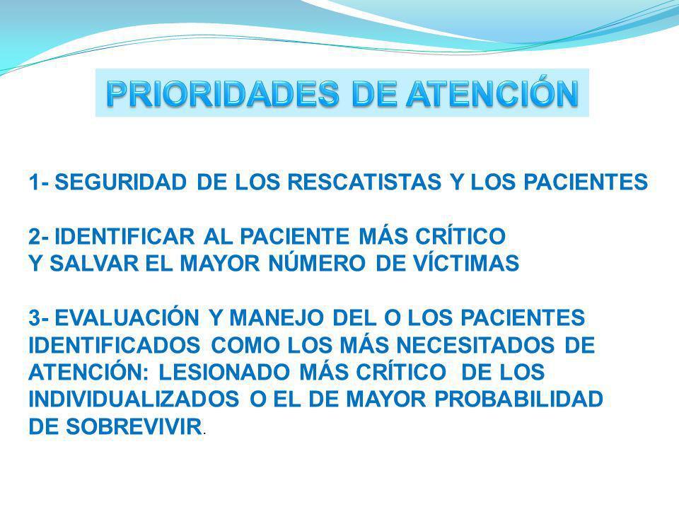 1- SEGURIDAD DE LOS RESCATISTAS Y LOS PACIENTES 2- IDENTIFICAR AL PACIENTE MÁS CRÍTICO Y SALVAR EL MAYOR NÚMERO DE VÍCTIMAS 3- EVALUACIÓN Y MANEJO DEL O LOS PACIENTES IDENTIFICADOS COMO LOS MÁS NECESITADOS DE ATENCIÓN: LESIONADO MÁS CRÍTICO DE LOS INDIVIDUALIZADOS O EL DE MAYOR PROBABILIDAD DE SOBREVIVIR.